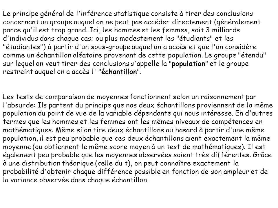 Le principe général de l'inférence statistique consiste à tirer des conclusions concernant un groupe auquel on ne peut pas accéder directement (généra