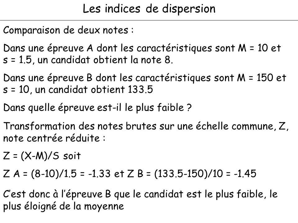 Les indices de dispersion Comparaison de deux notes : Dans une épreuve A dont les caractéristiques sont M = 10 et s = 1.5, un candidat obtient la note