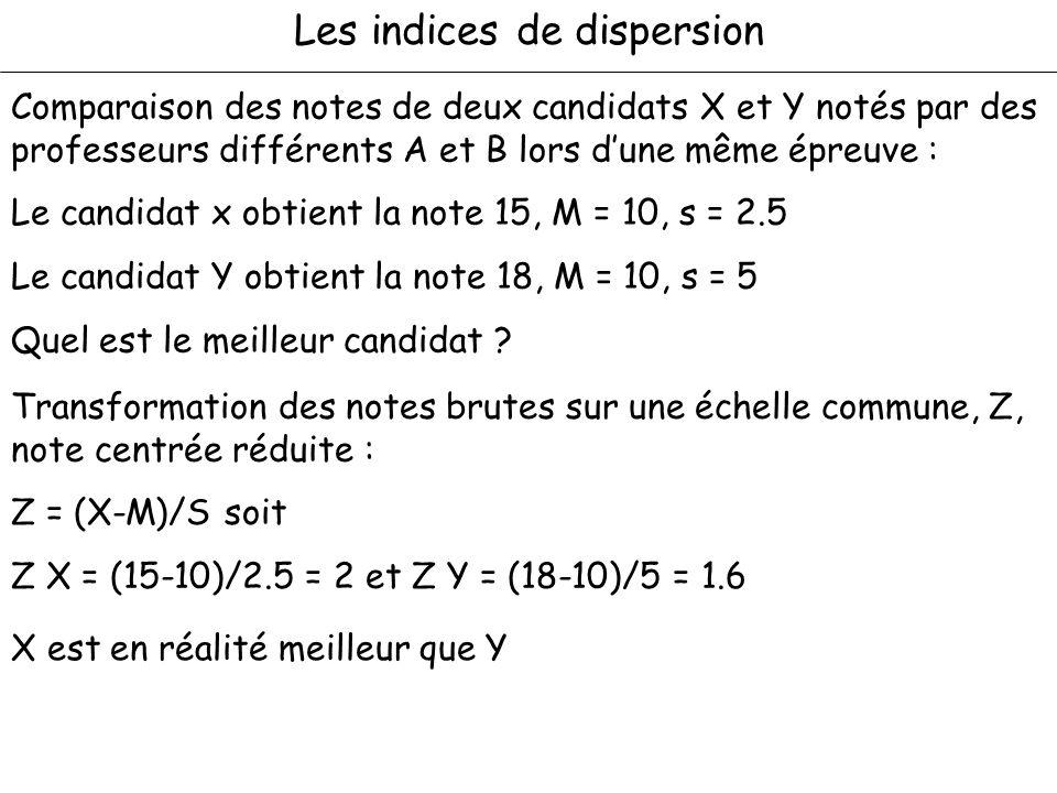 Les indices de dispersion Comparaison des notes de deux candidats X et Y notés par des professeurs différents A et B lors dune même épreuve : Le candi