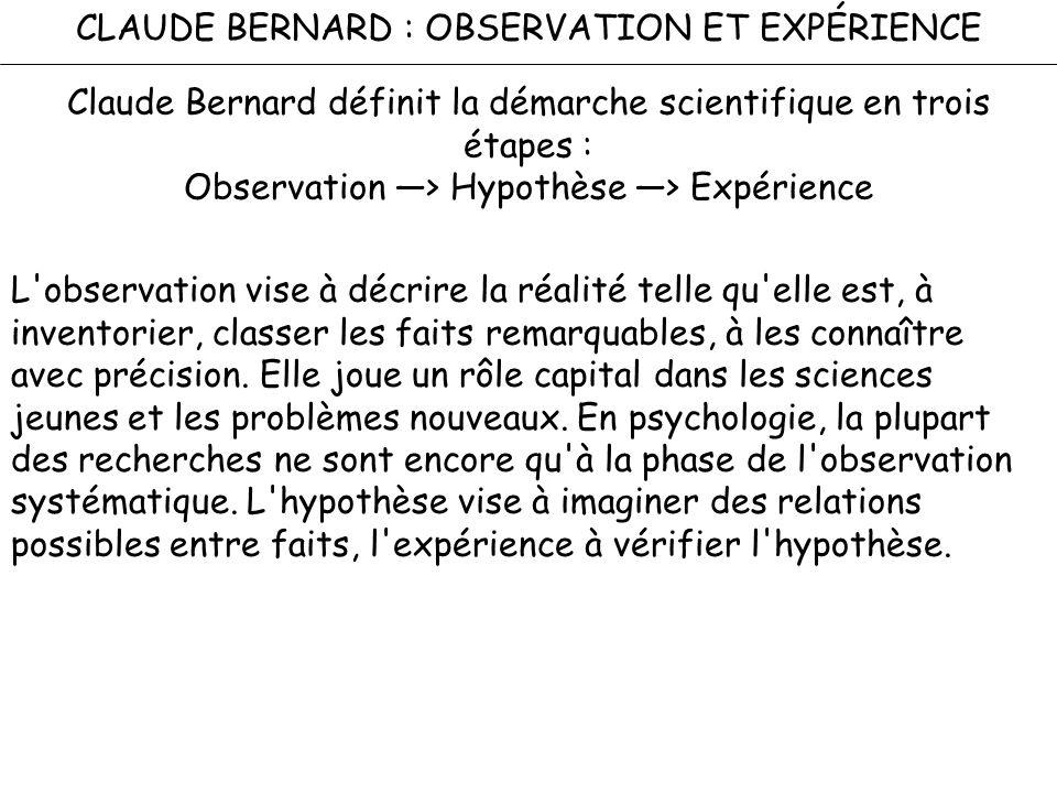 CLAUDE BERNARD : OBSERVATION ET EXPÉRIENCE Claude Bernard définit la démarche scientifique en trois étapes : Observation > Hypothèse > Expérience L'ob