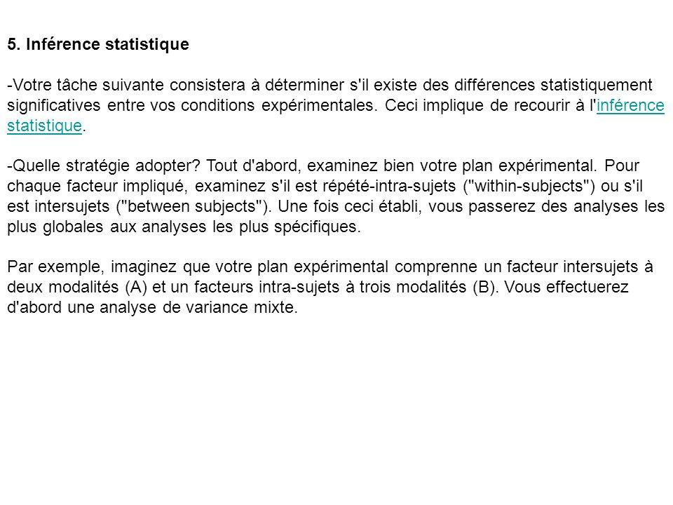 5. Inférence statistique -Votre tâche suivante consistera à déterminer s'il existe des différences statistiquement significatives entre vos conditions