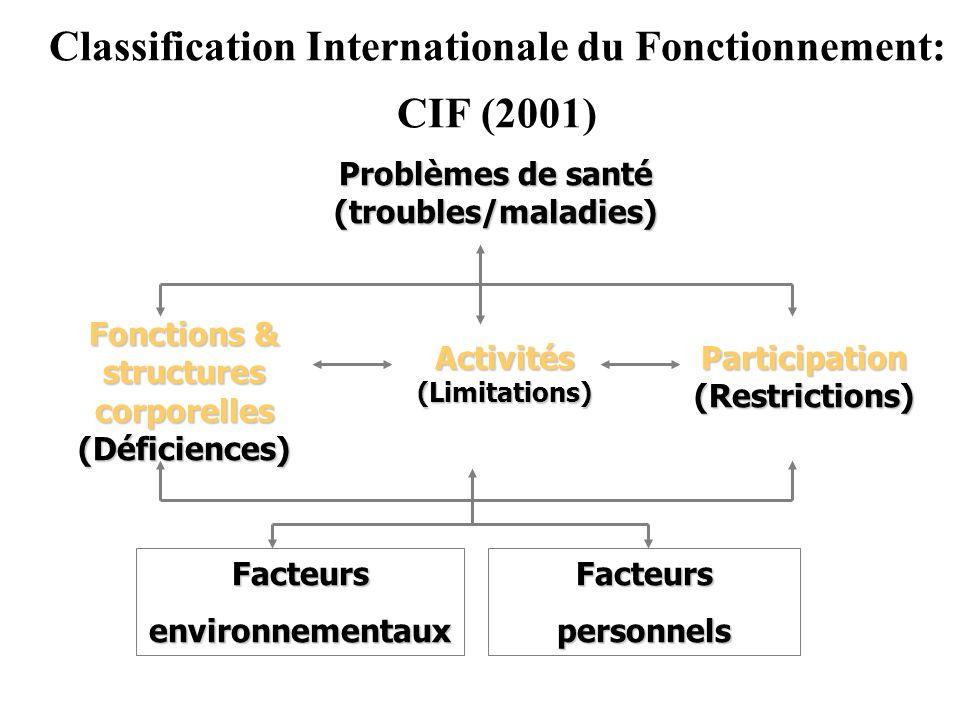 Classification Internationale du Fonctionnement: CIF (2001) Problèmes de santé (troubles/maladies) Fonctions & structures corporelles (Déficiences) Ac