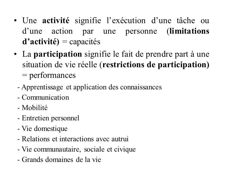 Une activité signifie lexécution dune tâche ou dune action par une personne (limitations dactivité) = capacités La participation signifie le fait de p