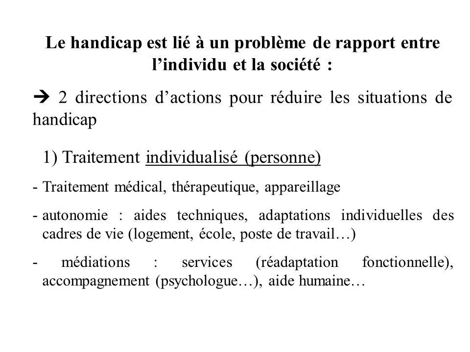 Le handicap est lié à un problème de rapport entre lindividu et la société : 2 directions dactions pour réduire les situations de handicap 1) Traiteme