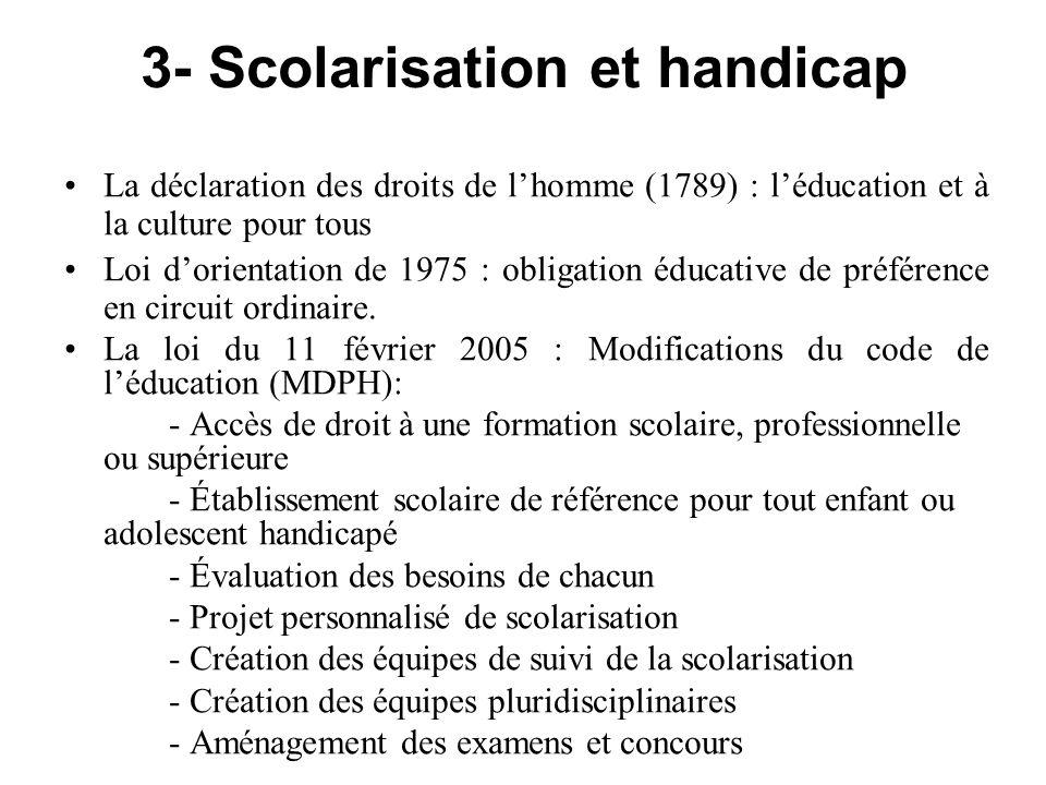 3- Scolarisation et handicap La déclaration des droits de lhomme (1789) : léducation et à la culture pour tous Loi dorientation de 1975 : obligation é