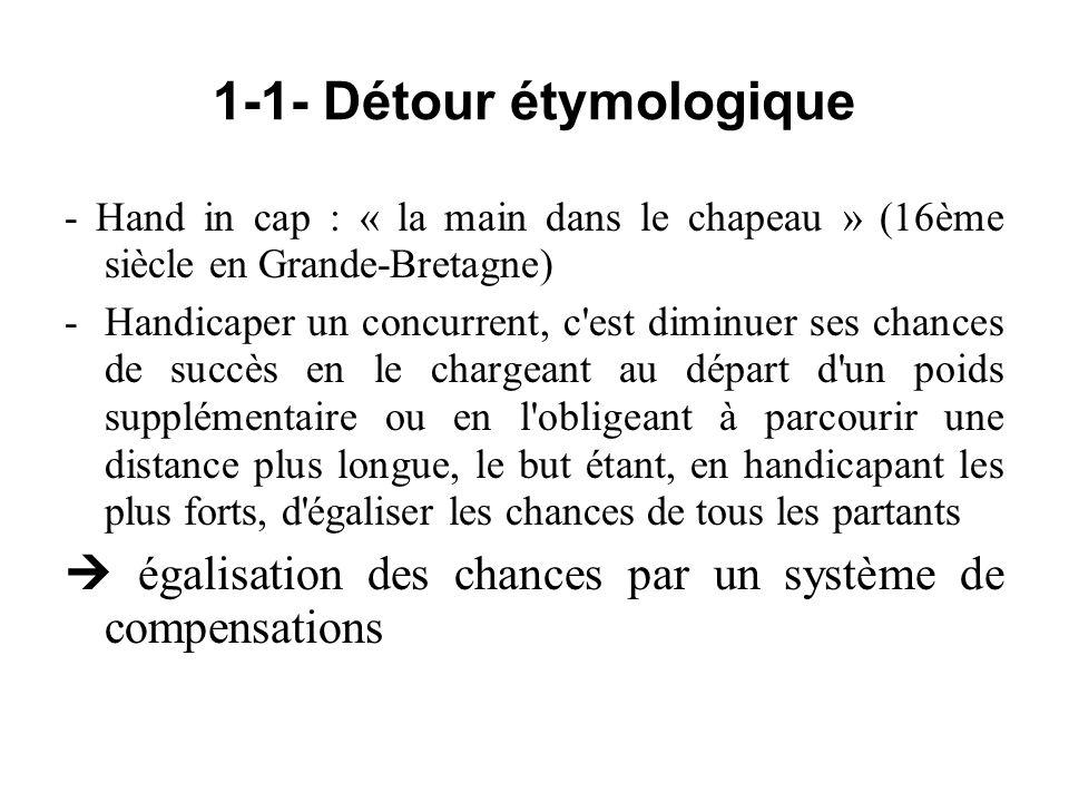 1-1- Détour étymologique - Hand in cap : « la main dans le chapeau » (16ème siècle en Grande-Bretagne) -Handicaper un concurrent, c'est diminuer ses c