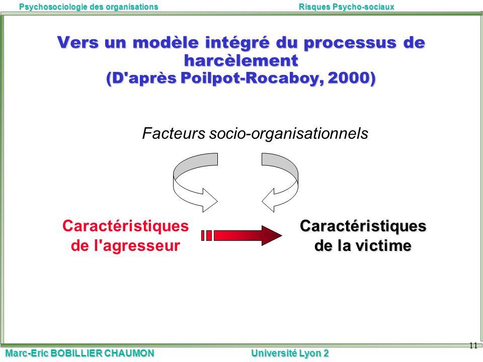 Marc-Eric BOBILLIER CHAUMON Université Lyon 2 Psychosociologie des organisationsRisques Psycho-sociaux 11 Vers un modèle intégré du processus de harcè