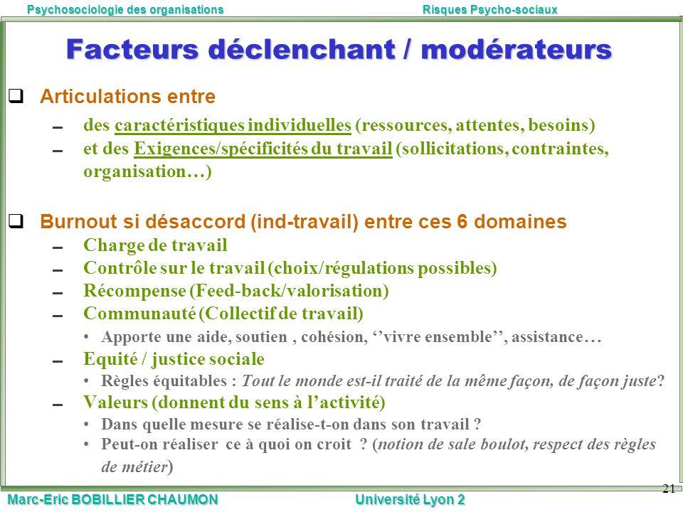 Marc-Eric BOBILLIER CHAUMON Université Lyon 2 Psychosociologie des organisationsRisques Psycho-sociaux Facteurs déclenchant / modérateurs Articulation