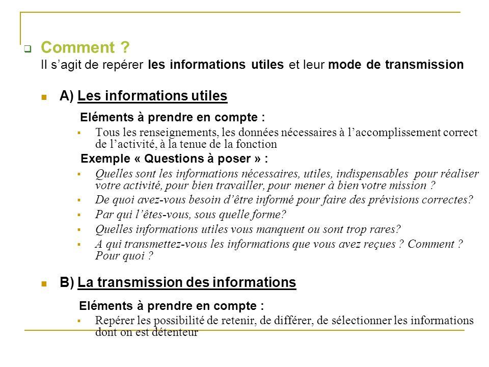 Comment ? Il sagit de repérer les informations utiles et leur mode de transmission A) Les informations utiles Eléments à prendre en compte : Tous les