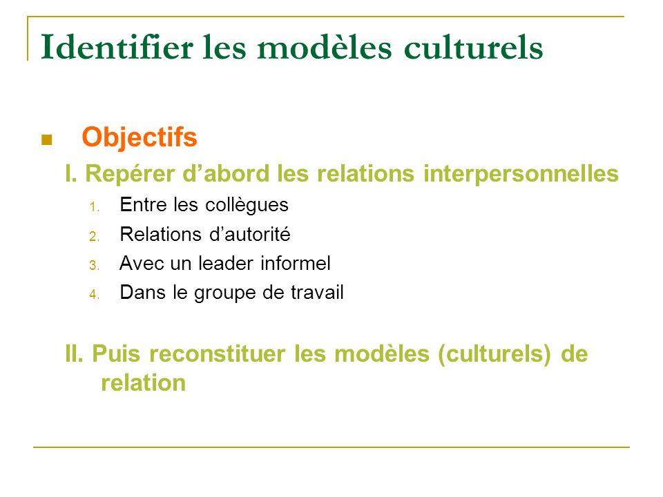Identifier les modèles culturels Objectifs I. Repérer dabord les relations interpersonnelles 1. Entre les collègues 2. Relations dautorité 3. Avec un