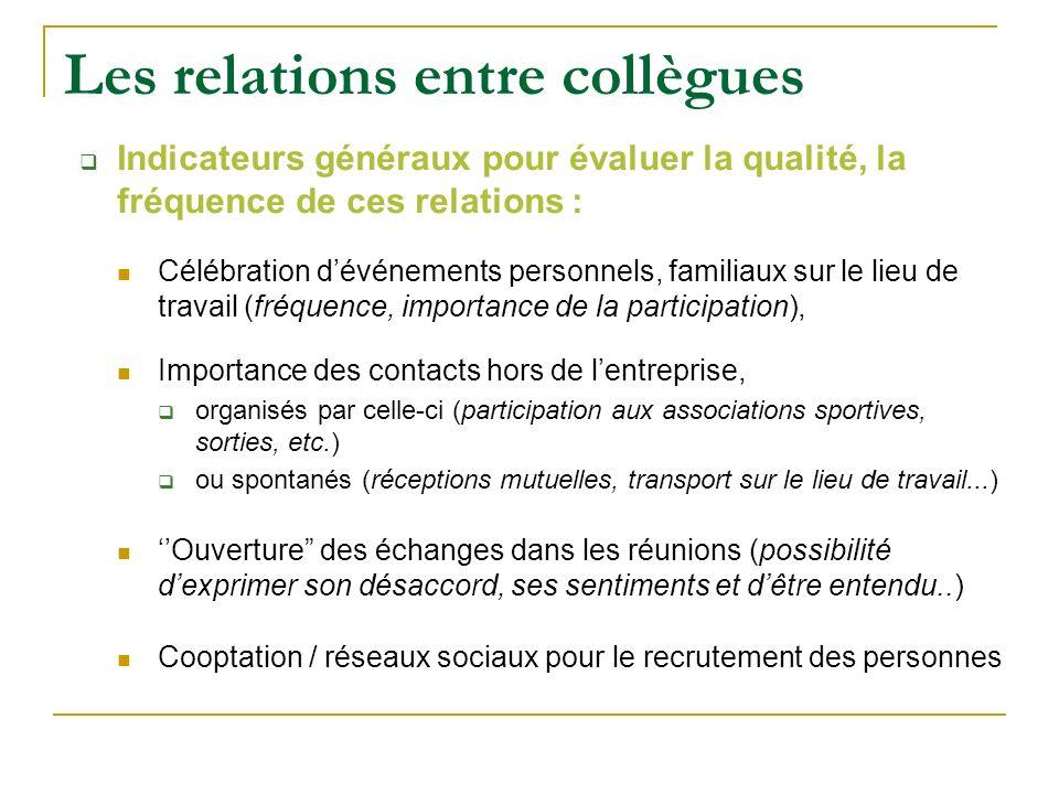 Les relations entre collègues Indicateurs généraux pour évaluer la qualité, la fréquence de ces relations : Célébration dévénements personnels, famili