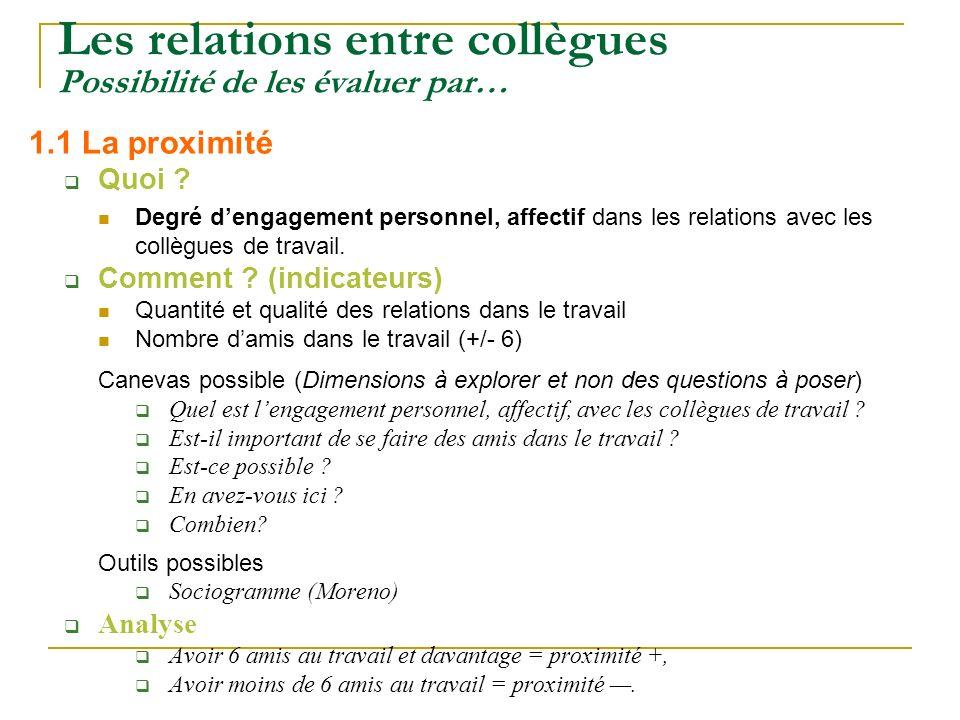 Les relations entre collègues Possibilité de les évaluer par… 1.1 La proximité Quoi ? Degré dengagement personnel, affectif dans les relations avec le