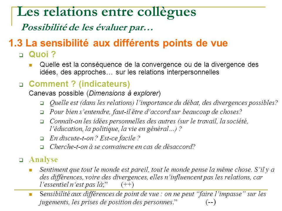 Les relations entre collègues Possibilité de les évaluer par… 1.3 La sensibilité aux différents points de vue Quoi ? Quelle est la conséquence de la c