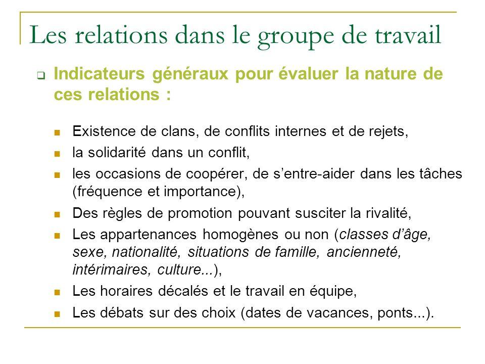 Les relations dans le groupe de travail Indicateurs généraux pour évaluer la nature de ces relations : Existence de clans, de conflits internes et de