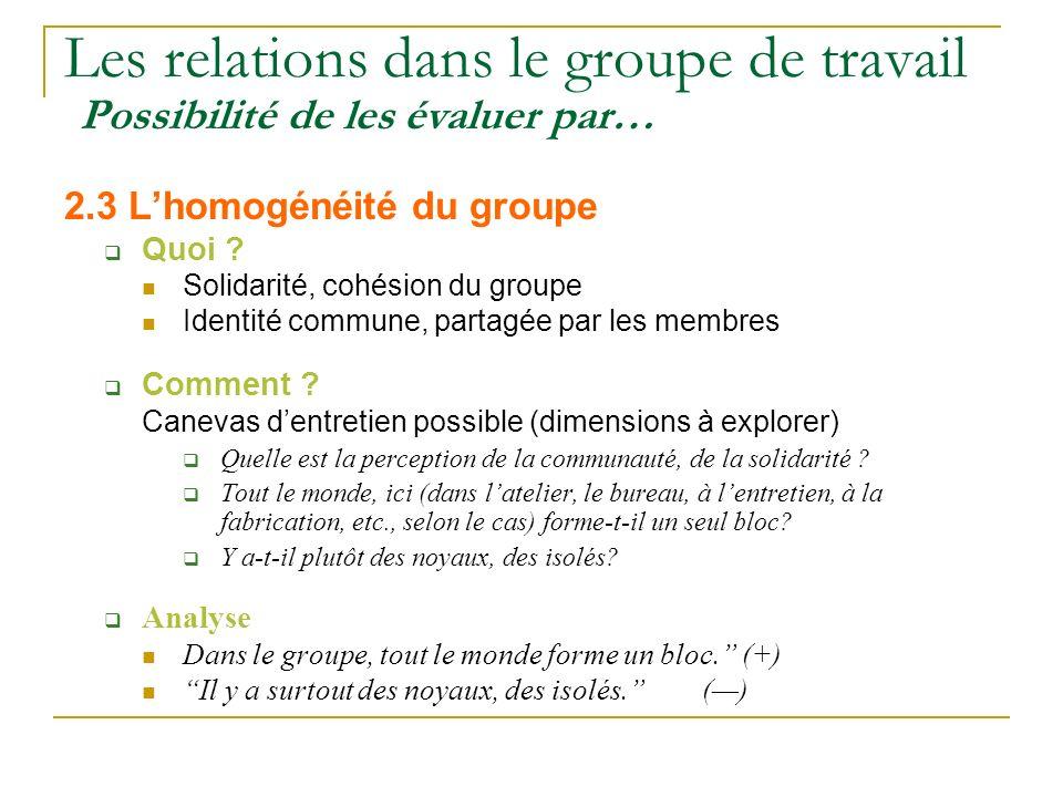Les relations dans le groupe de travail Possibilité de les évaluer par… 2.3 Lhomogénéité du groupe Quoi ? Solidarité, cohésion du groupe Identité comm
