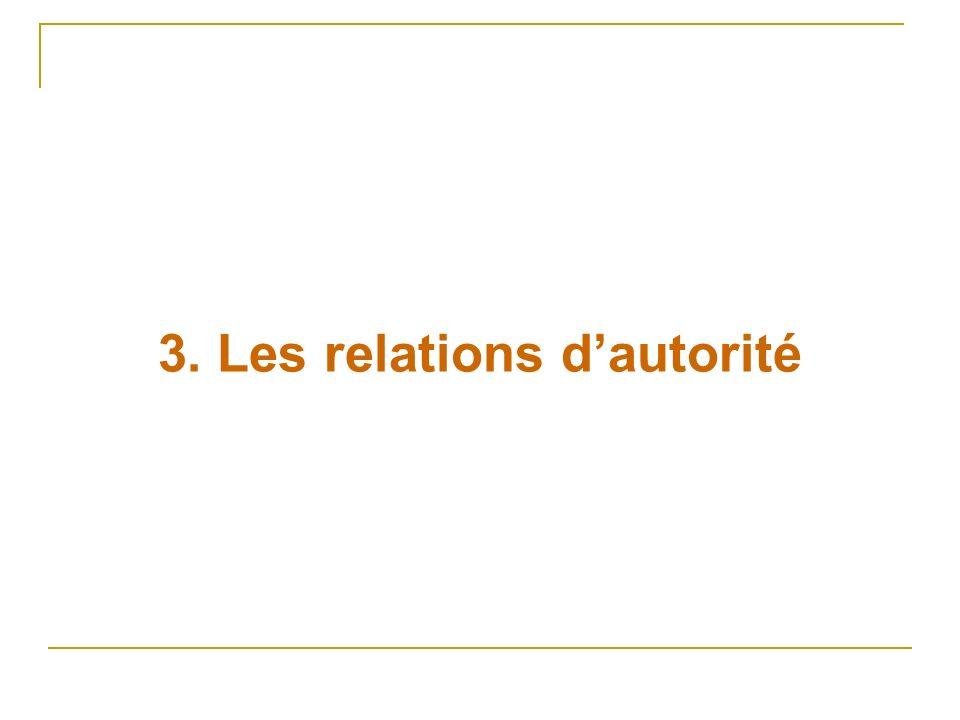 3. Les relations dautorité