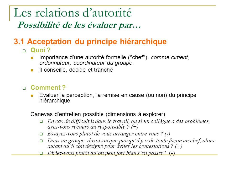 Les relations dautorité Possibilité de les évaluer par… 3.1 Acceptation du principe hiérarchique Quoi ? Importance dune autorité formelle (chef): comm