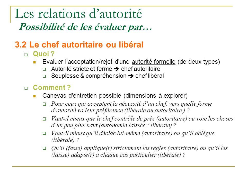 Les relations dautorité Possibilité de les évaluer par… 3.2 Le chef autoritaire ou libéral Quoi ? Evaluer lacceptation/rejet dune autorité formelle (d