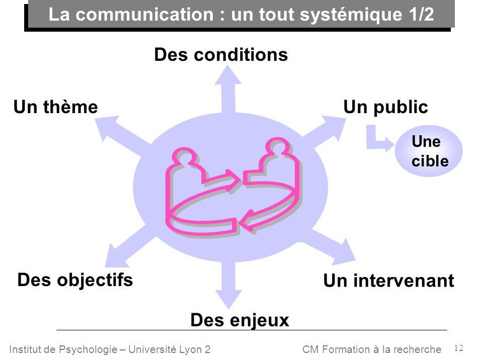12 CM Formation à la rechercheInstitut de Psychologie – Université Lyon 2 La communication : un tout systémique 1/2 Un public Un intervenant Des enjeu