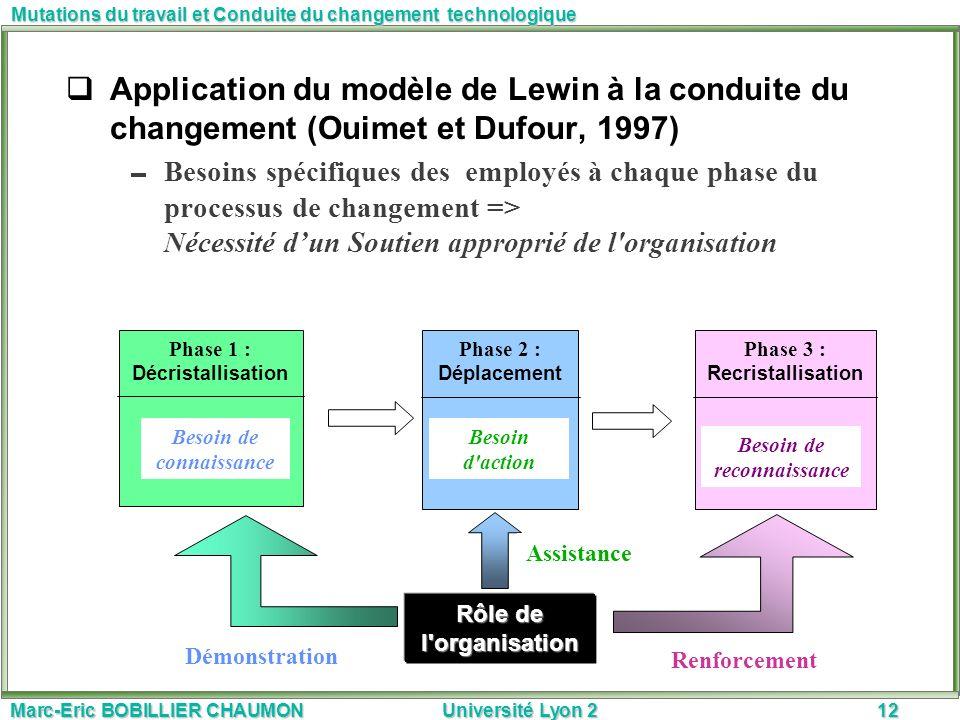 Marc-Eric BOBILLIER CHAUMON Université Lyon 212 Mutations du travail et Conduite du changement technologique Application du modèle de Lewin à la condu