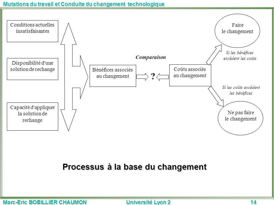 Marc-Eric BOBILLIER CHAUMON Université Lyon 214 Mutations du travail et Conduite du changement technologique Processus à la base du changement Conditi