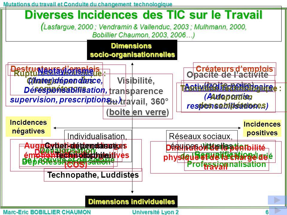 Marc-Eric BOBILLIER CHAUMON Université Lyon 26 Mutations du travail et Conduite du changement technologique Diverses Incidences des TIC sur le Travail