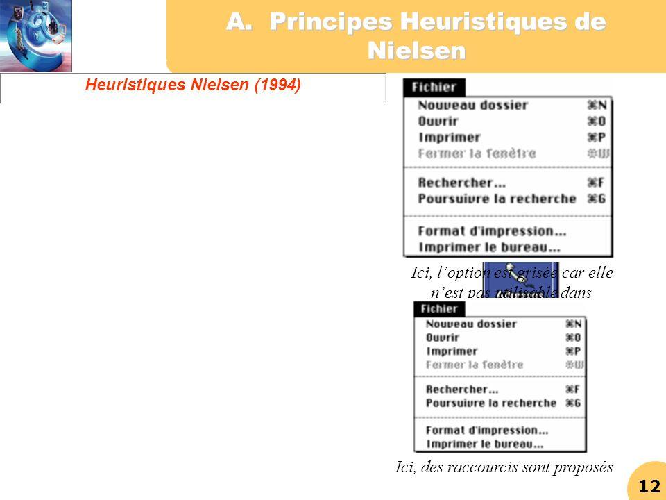 12 A. Principes Heuristiques de Nielsen Heuristiques Nielsen (1994) Prévenir l'erreur : Il faut éviter que l'utilisateur ne se trompe et lui apporter