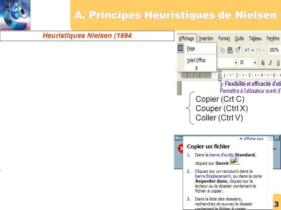 13 A. Principes Heuristiques de Nielsen Heuristiques Nielsen (1994 Esthétique et design minimal : Eviter de mettre des éléments de contenu non indispe