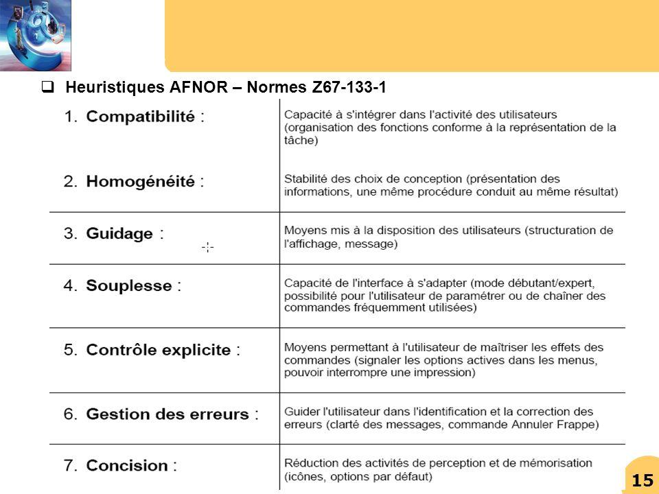 15 Heuristiques AFNOR – Normes Z67-133-1