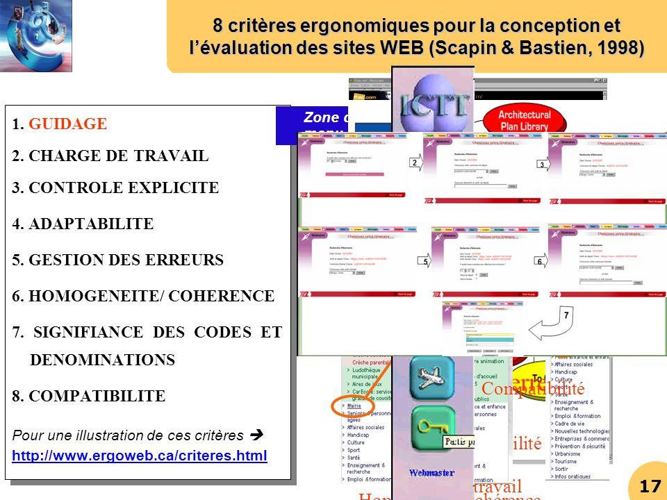 17 8 critères ergonomiques pour la conception et lévaluation des sites WEB (Scapin & Bastien, 1998) 1. GUIDAGE 2. CHARGE DE TRAVAIL 3. CONTROLE EXPLIC