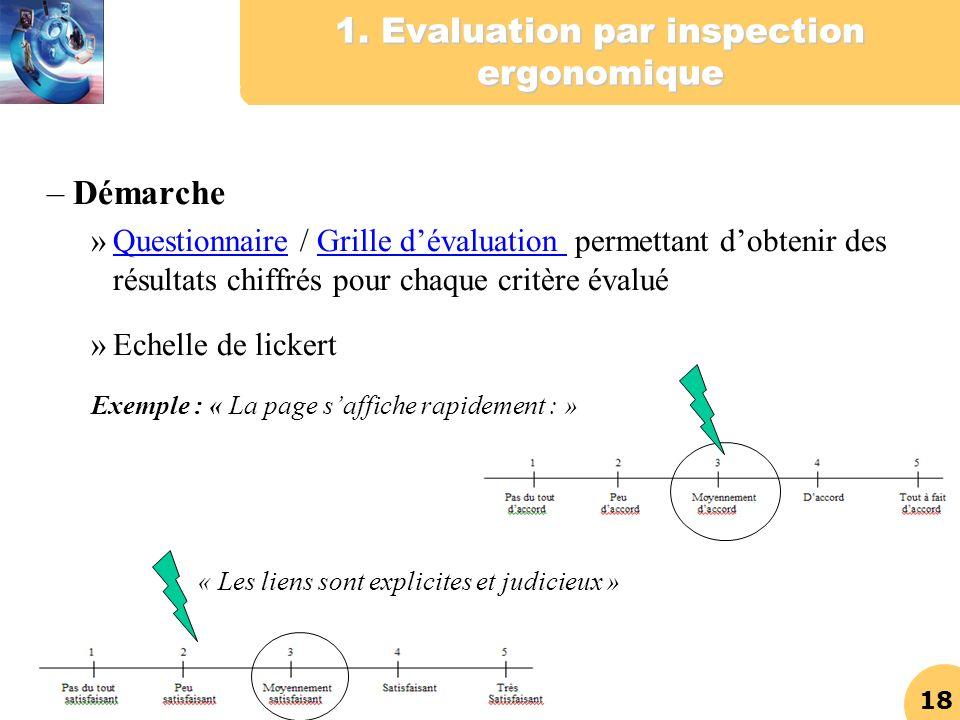 18 1. Evaluation par inspection ergonomique –Démarche »Questionnaire / Grille dévaluation permettant dobtenir des résultats chiffrés pour chaque critè