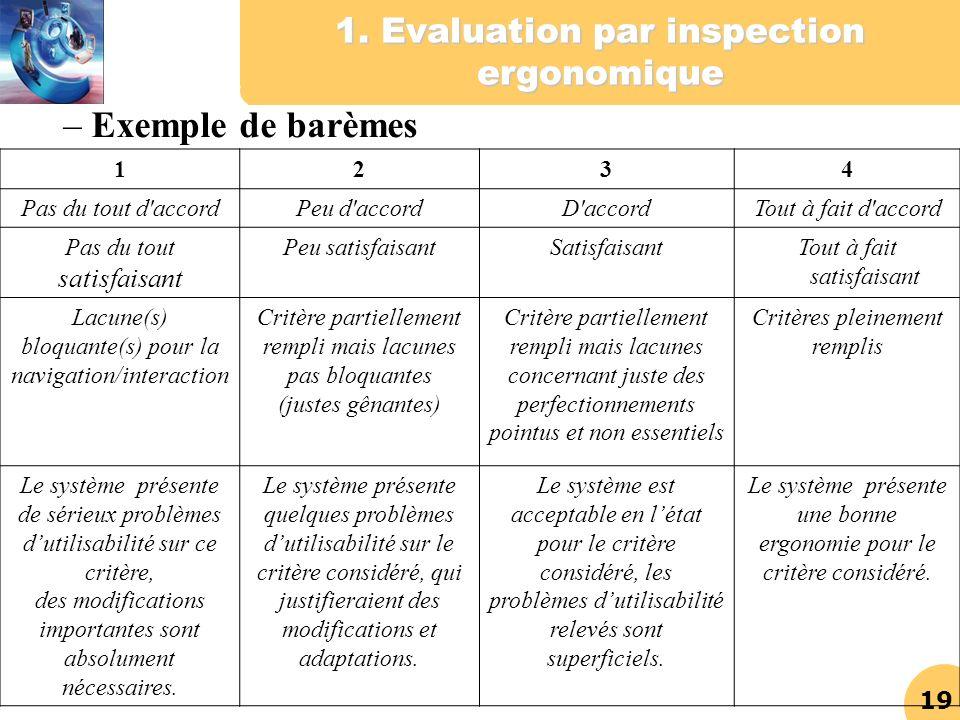 19 1. Evaluation par inspection ergonomique – Exemple de barèmes 1234 Pas du tout d'accordPeu d'accordD'accordTout à fait d'accord Pas du tout satisfa