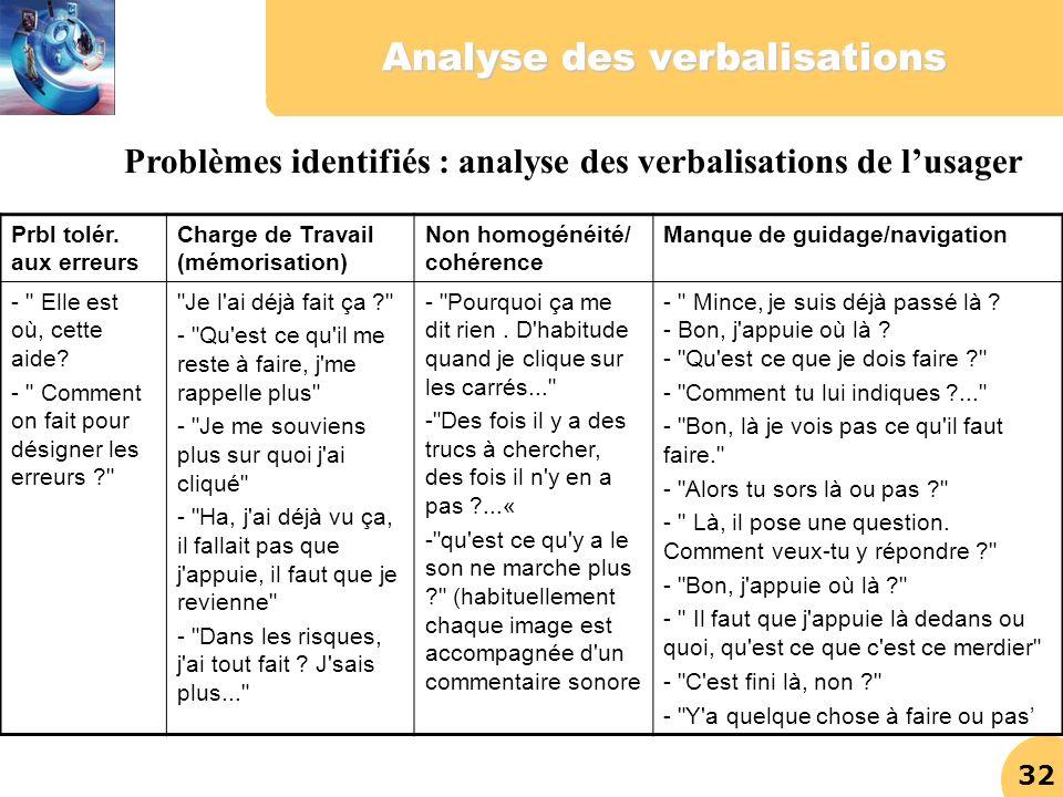 32 Analyse des verbalisations Prbl tolér. aux erreurs Charge de Travail (mémorisation) Non homogénéité/ cohérence Manque de guidage/navigation -