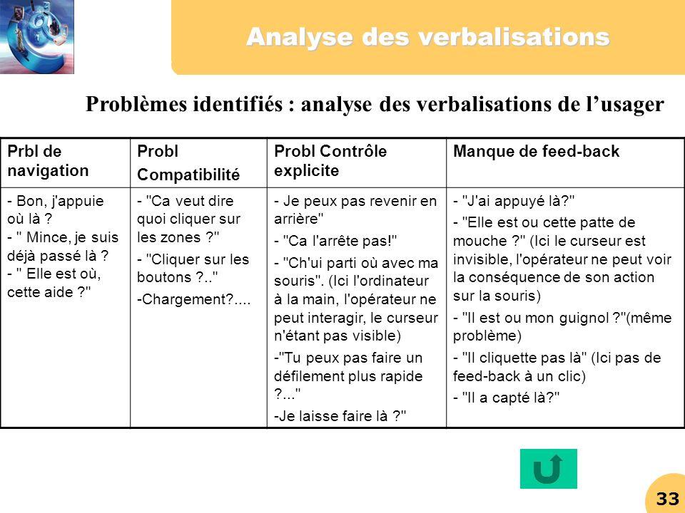 33 Analyse des verbalisations Prbl de navigation Probl Compatibilité Probl Contrôle explicite Manque de feed-back - Bon, j'appuie où là ? -