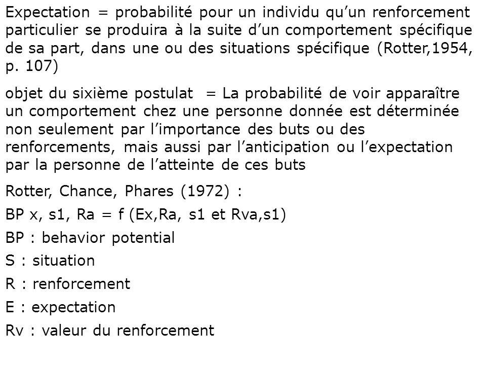 Expectation = probabilité pour un individu quun renforcement particulier se produira à la suite dun comportement spécifique de sa part, dans une ou de