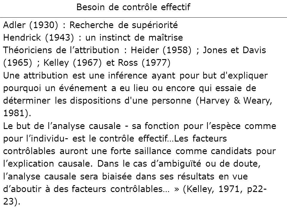 Rotter (1966) : Locus of control ou LOC, le lieu où les gens situent le contrôle de lobtention dun renforcement -croyance en un contrôle externe : croyance que le renforcement nest pas totalement déterminé par une certaine action de sa part - croyance en un contrôle interne : croyance que lévénement dépend de son propre comportement ou de ses caractéristiques personnelles relativement stables -Théorie de lapprentissage social (Rotter) : 3 variables explicatives des comportements : é Renforcement, Expectation, Situation Psychologique 6 postulats : Seule la prise en compte simultanée des déterminants personnels et situationnels peut permettre létude des comportements.