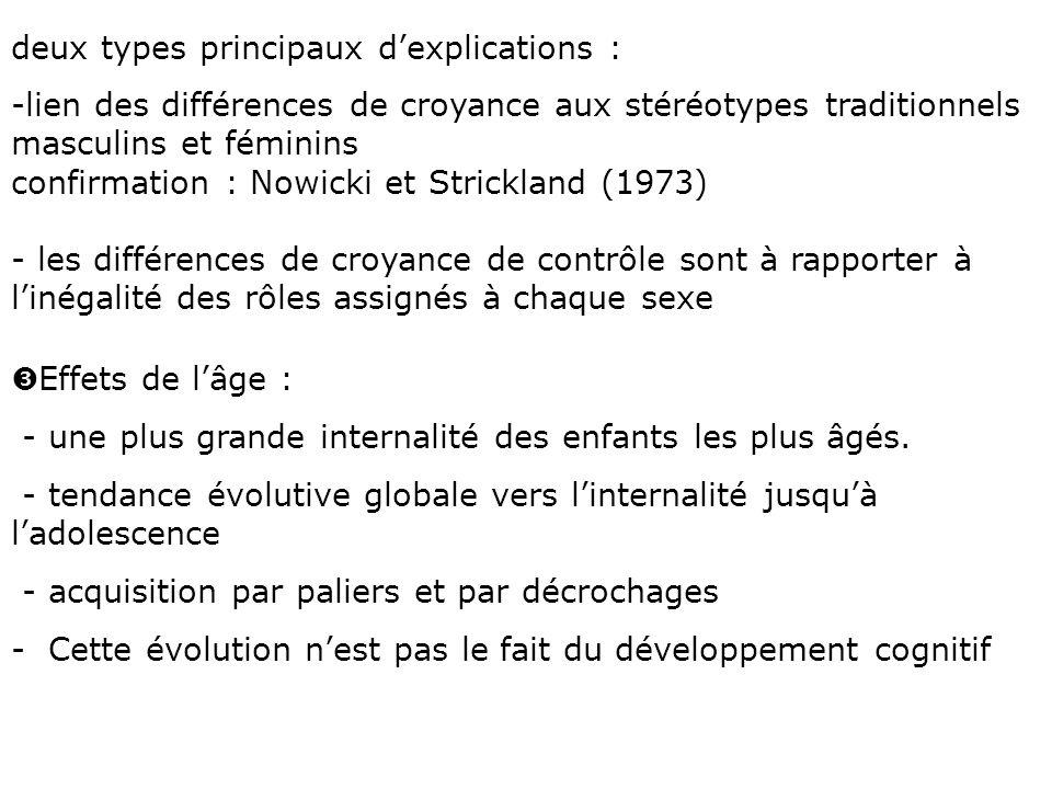 deux types principaux dexplications : -lien des différences de croyance aux stéréotypes traditionnels masculins et féminins confirmation : Nowicki et