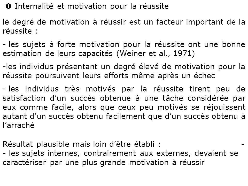 Internalité et motivation pour la réussite le degré de motivation à réussir est un facteur important de la réussite : - les sujets à forte motivation