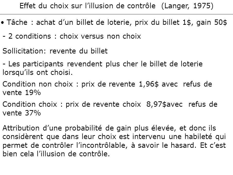 Tâche : achat dun billet de loterie, prix du billet 1$, gain 50$ Effet du choix sur lillusion de contrôle (Langer, 1975) - 2 conditions : choix versus