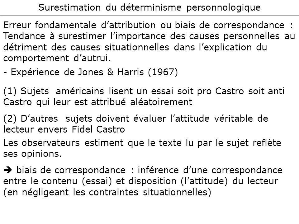 -Ross, Amabile et Steinmetz (1977) : En dépit du tirage au sort, le sujet qui jouait le rôle de testeur était jugeait plus cultivé que celui qui jouait le rôle du testé.
