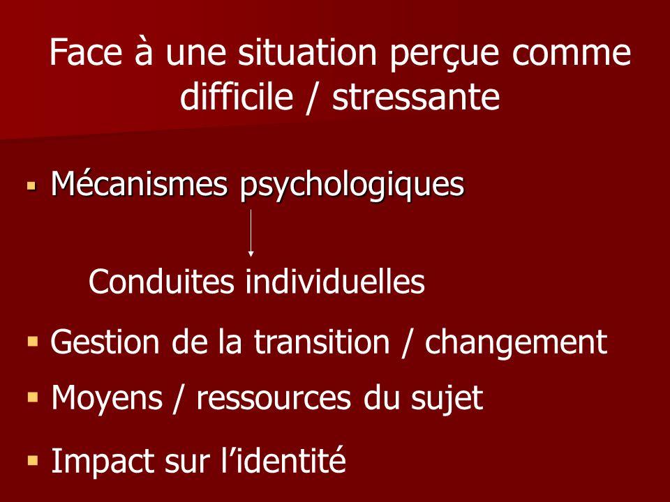 Mécanismes psychologiques Mécanismes psychologiques Conduites individuelles Gestion de la transition / changement Moyens / ressources du sujet Impact