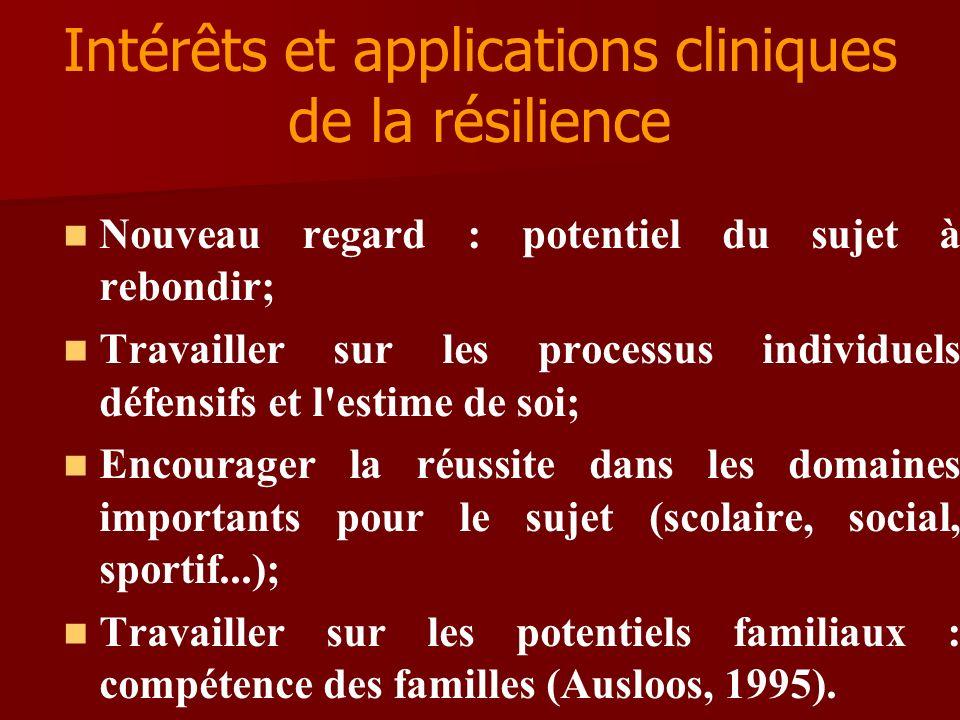 Intérêts et applications cliniques de la résilience Nouveau regard : potentiel du sujet à rebondir; Travailler sur les processus individuels défensifs