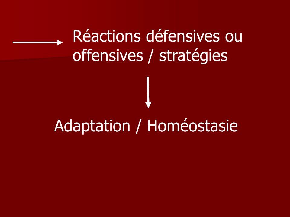 Réactions défensives ou offensives / stratégies Adaptation / Homéostasie