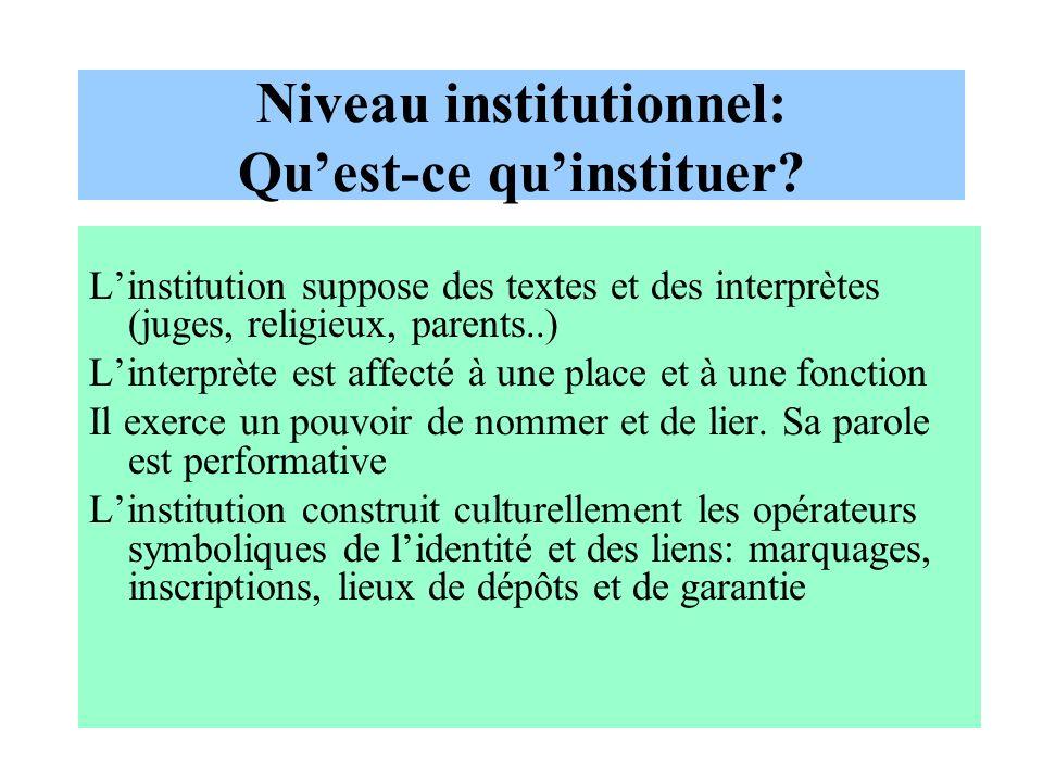 Niveau institutionnel: Quest-ce quinstituer? Linstitution suppose des textes et des interprètes (juges, religieux, parents..) Linterprète est affecté