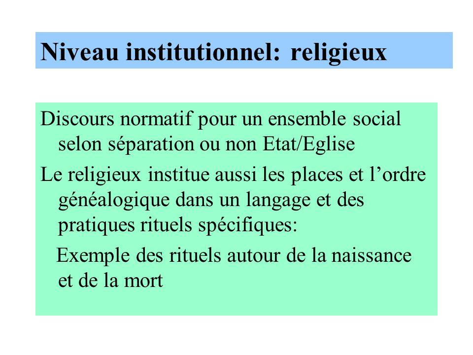 Discours normatif pour un ensemble social selon séparation ou non Etat/Eglise Le religieux institue aussi les places et lordre généalogique dans un la