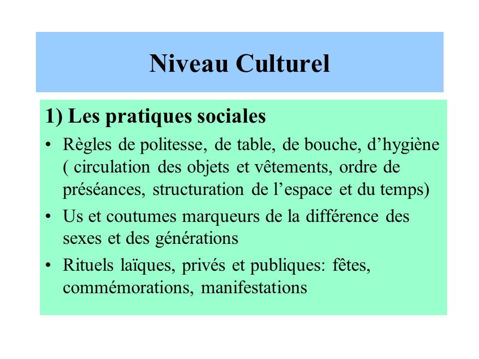 Niveau Culturel 1) Les pratiques sociales Règles de politesse, de table, de bouche, dhygiène ( circulation des objets et vêtements, ordre de préséance