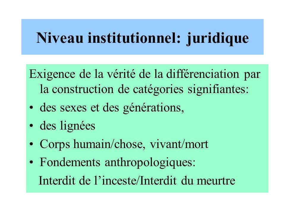 Niveau institutionnel: juridique Exigence de la vérité de la différenciation par la construction de catégories signifiantes: des sexes et des générati