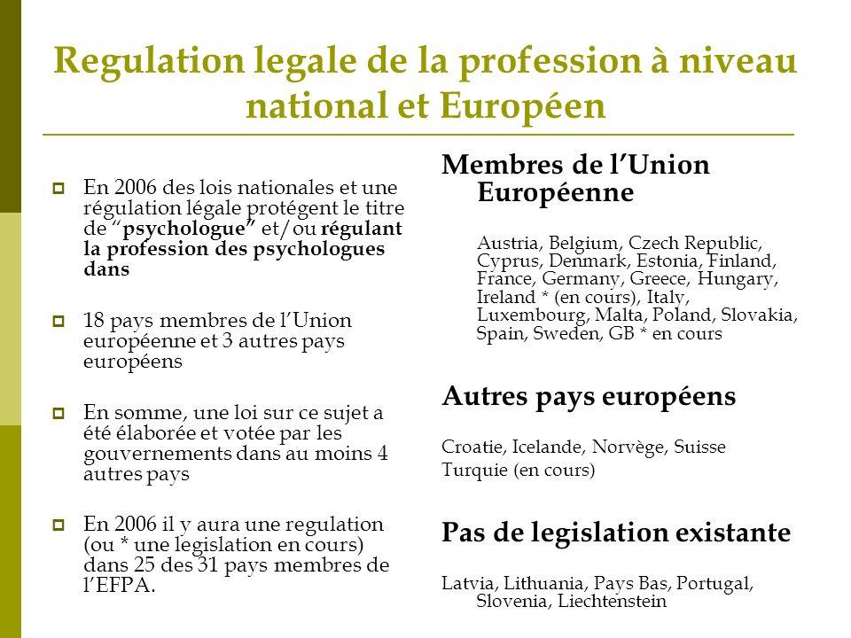 Regulation legale de la profession à niveau national et Européen En 2006 des lois nationales et une régulation légale protégent le titre de psychologu