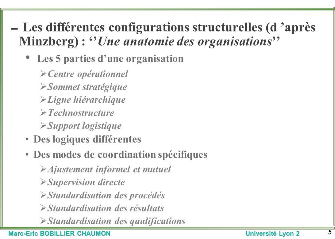 Marc-Eric BOBILLIER CHAUMON Université Lyon 2 5 Les différentes configurations structurelles (d après Minzberg) : Une anatomie des organisations Les 5