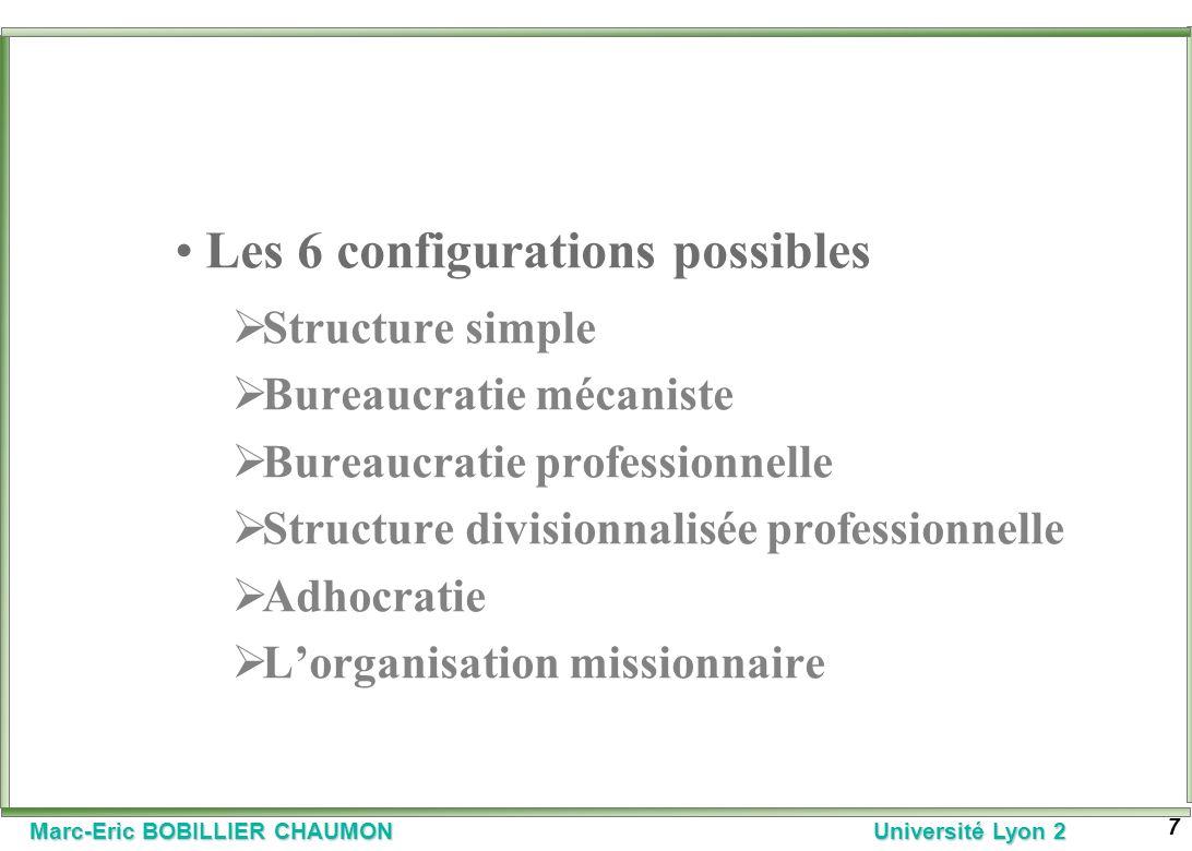 Marc-Eric BOBILLIER CHAUMON Université Lyon 2 7 Les 6 configurations possibles Structure simple Bureaucratie mécaniste Bureaucratie professionnelle St